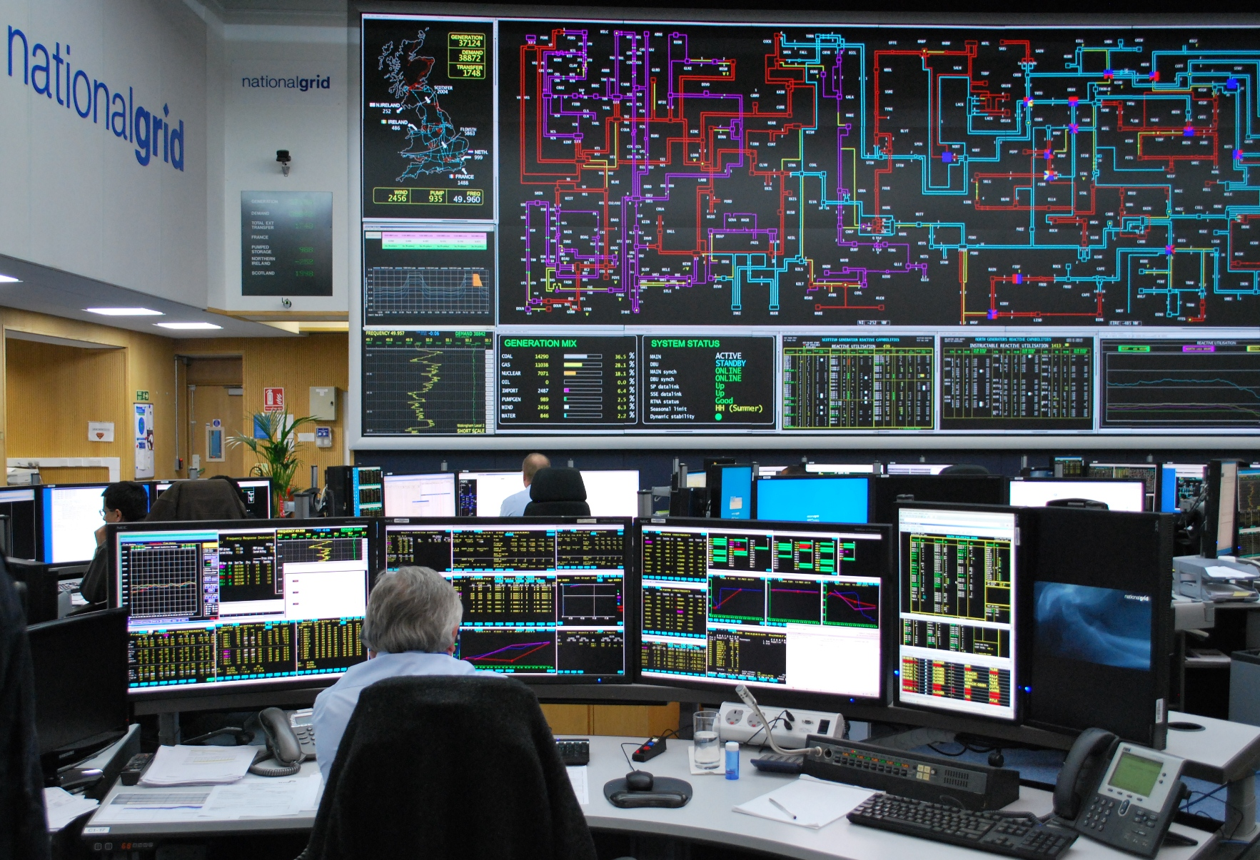 The UK National Grid's Control Centre